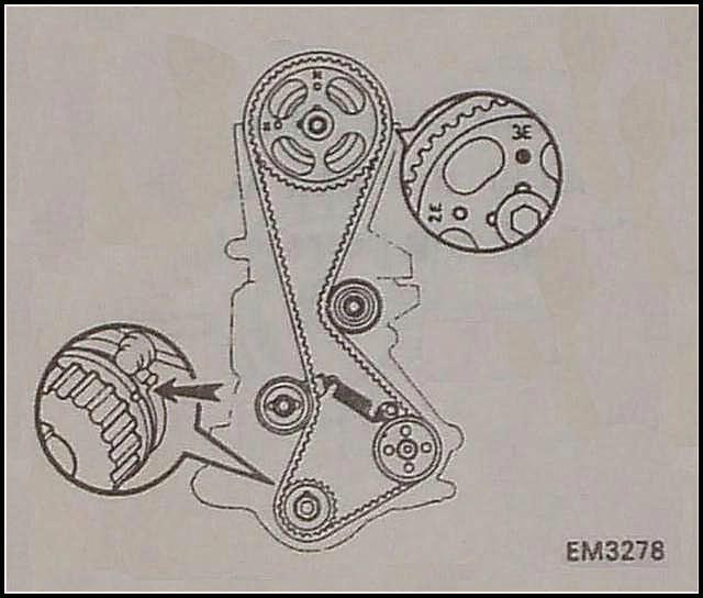 Hola amigo, te paso los dos diagramas para sincronizar el motor