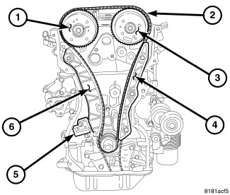 T12507743 Replace serpentine belt pontiac furthermore Honda Accord V6 Vtec Solenoid Location besides Jeep Wiring Diagram as well 2004 Honda Cr V Parts Diagram in addition T18746709 Timing belt replacement 2002 mitshubisi. on thermostat location 1999 honda cr v