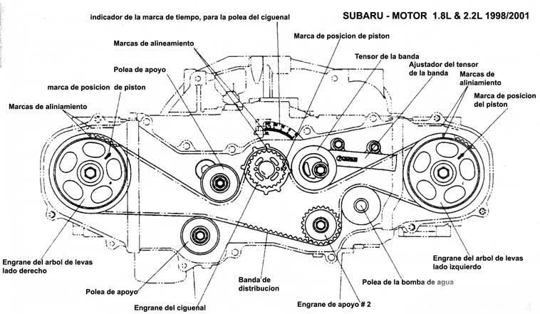 1999 Ford Ranger Parts Diagram