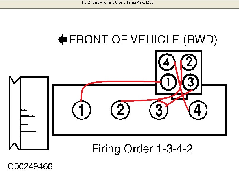 Small Block Mopar Stroker Engines likewise Nissan Xterra Knock Sensor Location further 1999 Chevy Silverado Lowered as well Chevy 350 Head Gasket as well 2003 Ford Ranger 2 3 Firing Order. on 2 3 ford engine firing order diagram